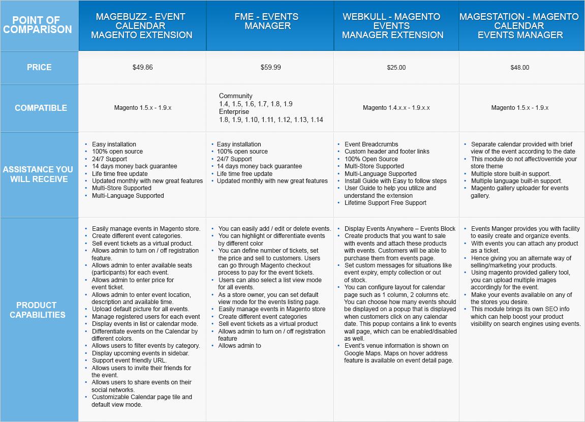 Event-Calendar-magento-extension