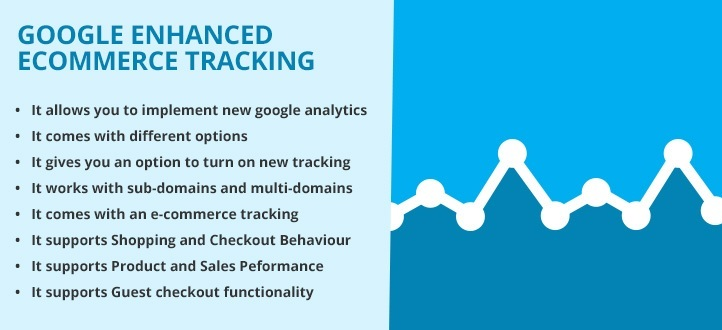 google-enhanced--ecommerce-tracking722