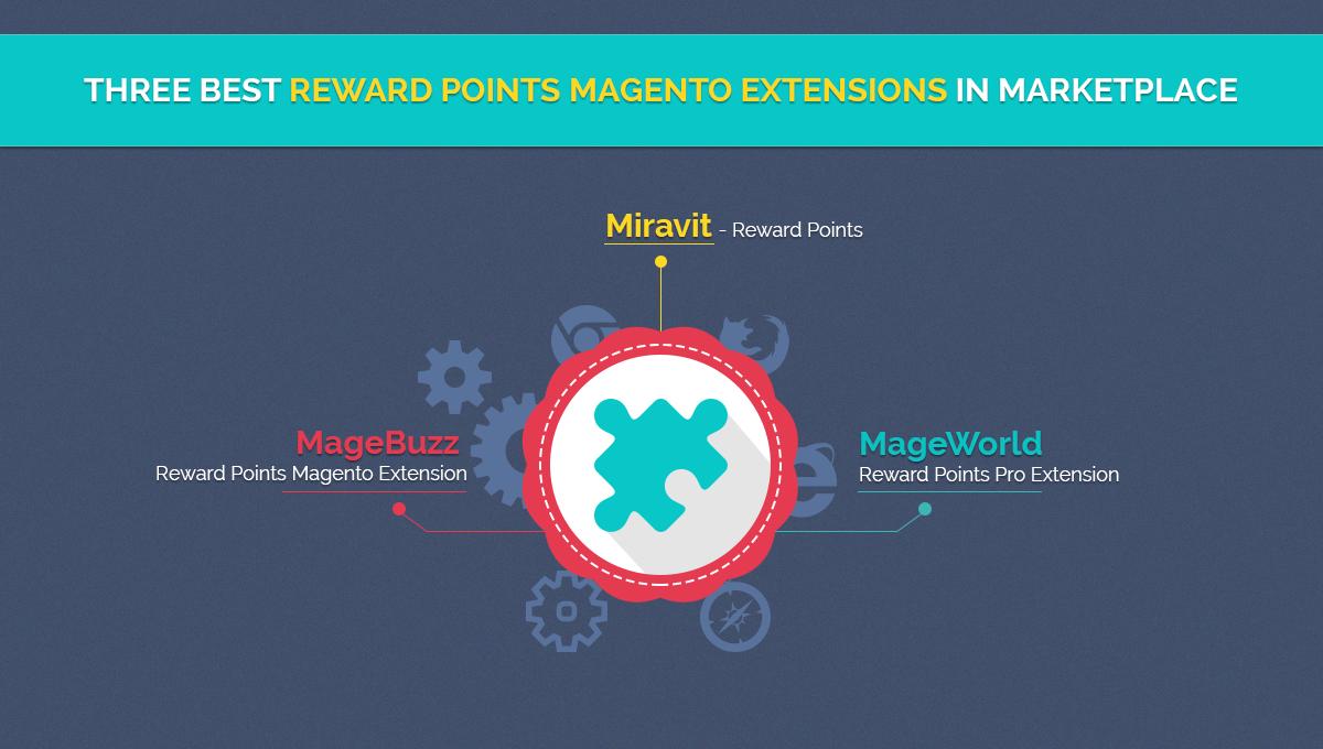 banner-best-reward-points-magento-extension