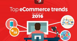 Ecommerce-Trends-2016